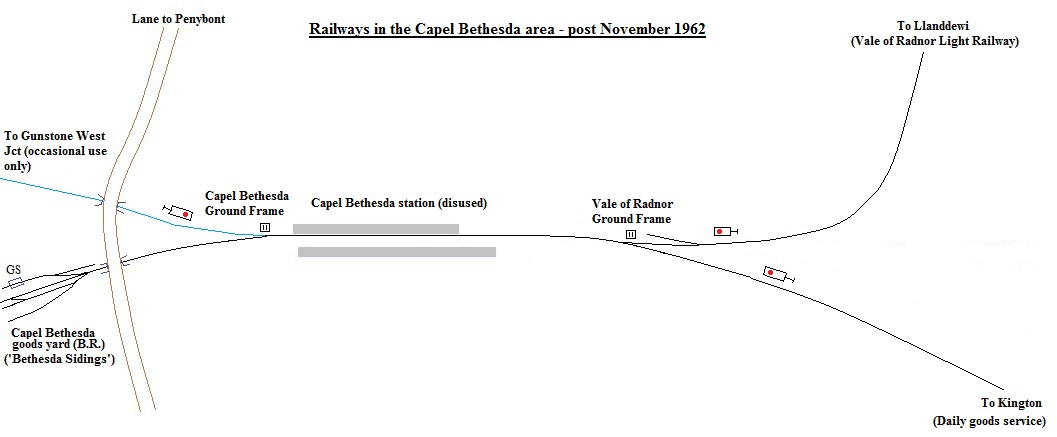 Capel Bethesda station track plan_post-1962.jpg