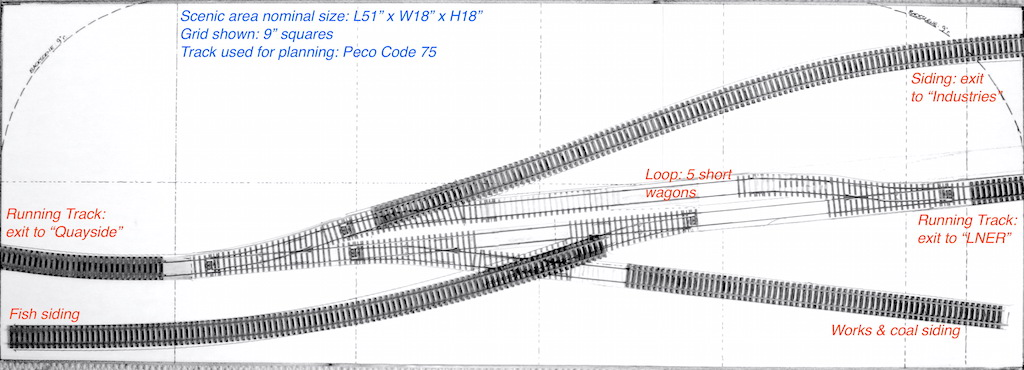 FINAL Track Plan 170811 - annotated - reduced for forum.jpeg